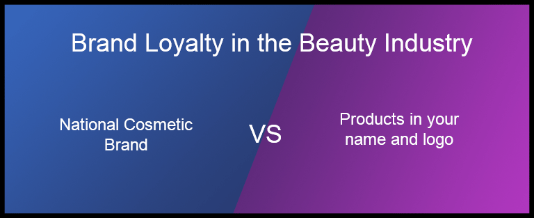 the importance of brand loyalty in the airline industry An investigation of service quality, customer satisfaction and  and loyalty in the airline industry  quality, customer satisfaction and loyalty.